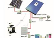 离网型太阳能发电系统