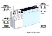 光伏发电系统分解介绍之蓄电池