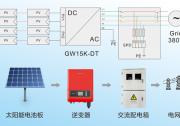 【固德威推出12/15kW低压版三相并网逆变器