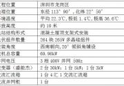 深圳亚荣源工业园光伏发电项目成功并网发电