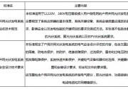 重磅:中国光伏行业协会正式启动户用光伏系统标准研制工作