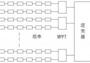 逆变器MPPT选择如何影响发电量?