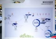 SNEC 2018精彩回顾丨SMA展出多样化能源解决方案