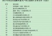 """英利、晶澳等17家光伏企业入围河北战略新兴产业""""双百强""""名单"""