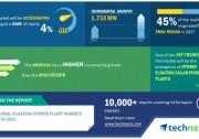 2018-2022年全球浮式电站年复合增率接近4%