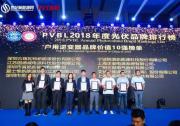 古瑞瓦特获PVBL2018双项大奖:逆变器品牌价值户用第一、组串第三!