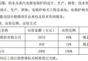平高电气2070万成立新企业,布储热调峰市场?
