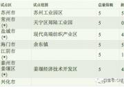 江苏分布式发电市场化交易文件即将下发,7个试点将于今年落地