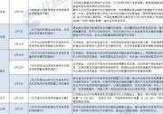 山西、宁夏、青海、山东……2021年起这些省份要求光伏电站强配储能!